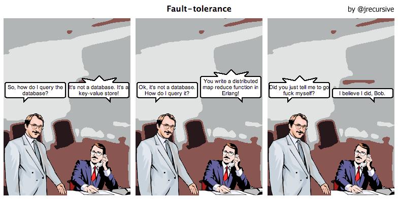 fault-tolerance1.png